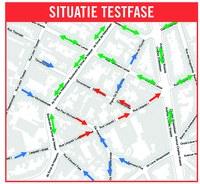 Test eenrichtingsverkeer in 3 Jetse straten